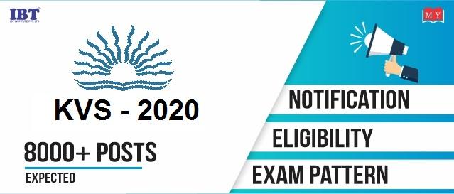 KVS 2020 Exam
