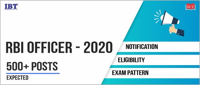 RBI Grade B Officer 2020