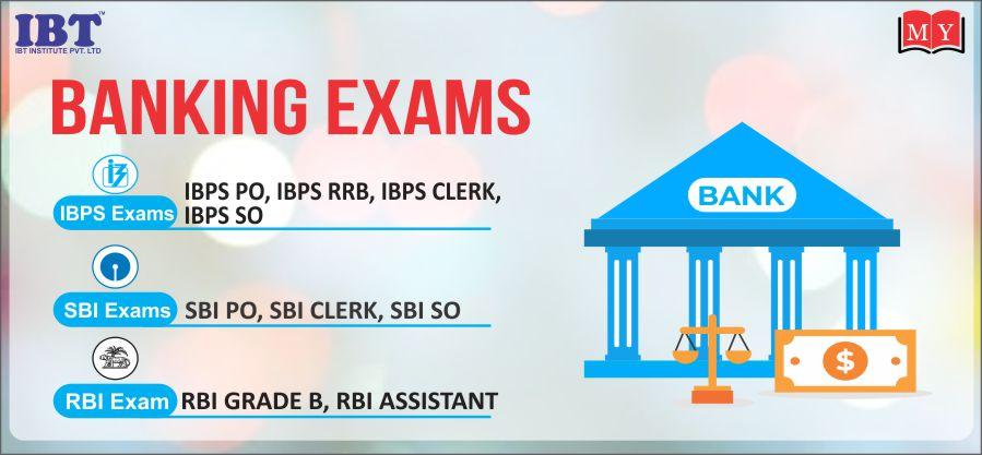 Bank Exams 2020